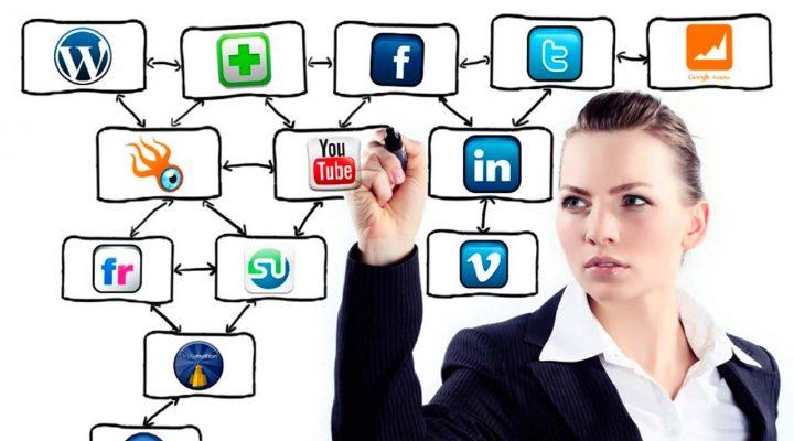 5 puntos sobre los contenidos en las Redes Sociales