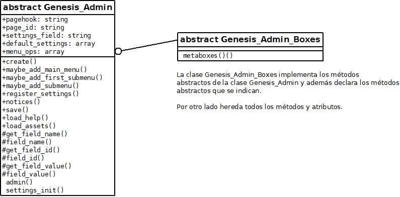 clases_genesis